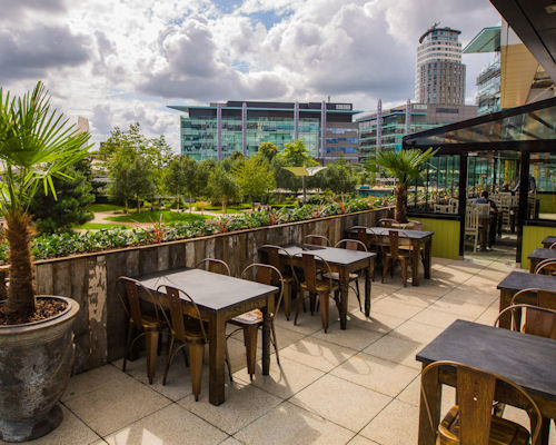 Bars near Old Trafford - The Botanist MediaCityUK